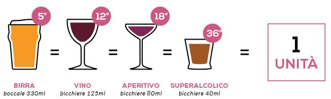 alcol_interno